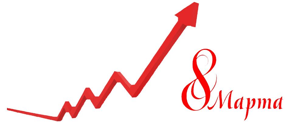 Временное повышение цен